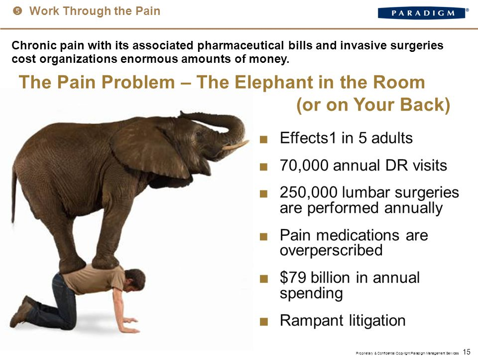 15 Chronic pain with its associated pharmaceutical bills and invasive surgeries cost organizations enormous amounts of money.
