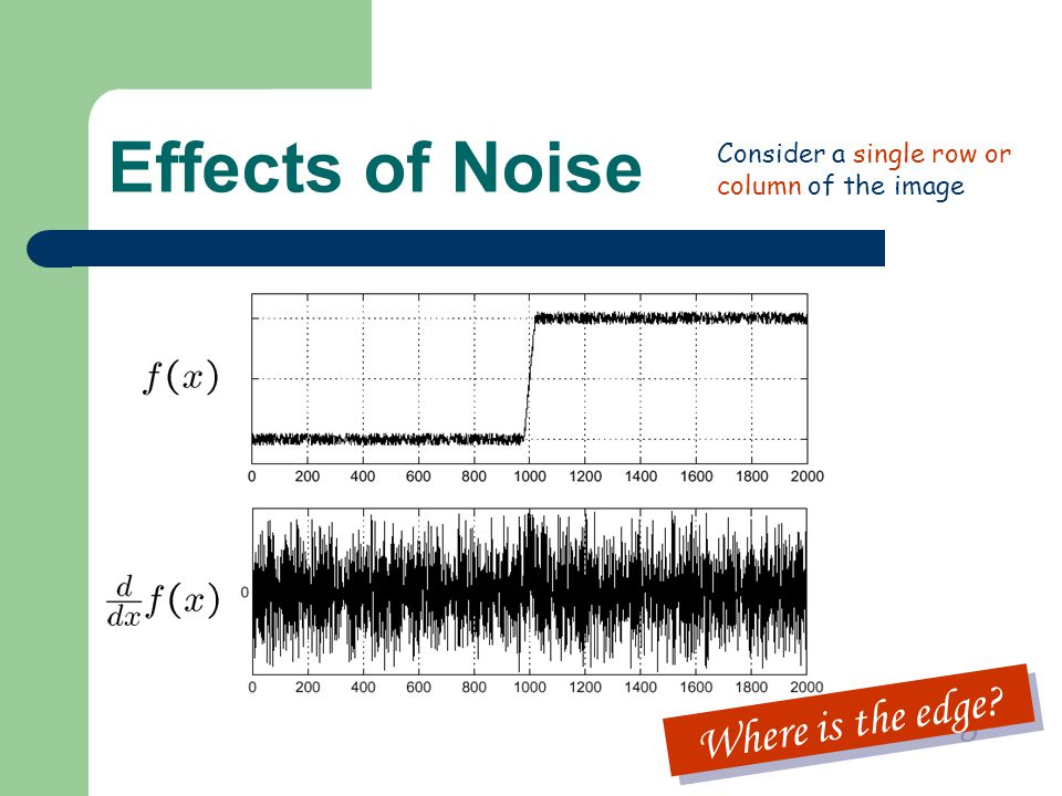 Effects of Noise Where is the edge Consider a single row or column of the image