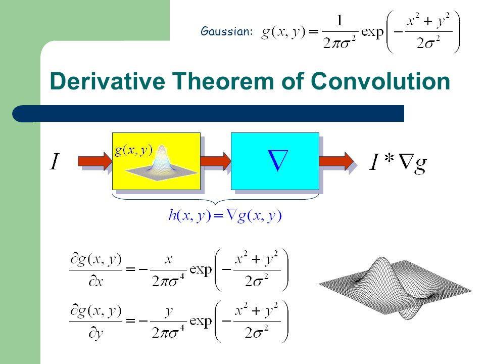 Derivative Theorem of Convolution Gaussian: