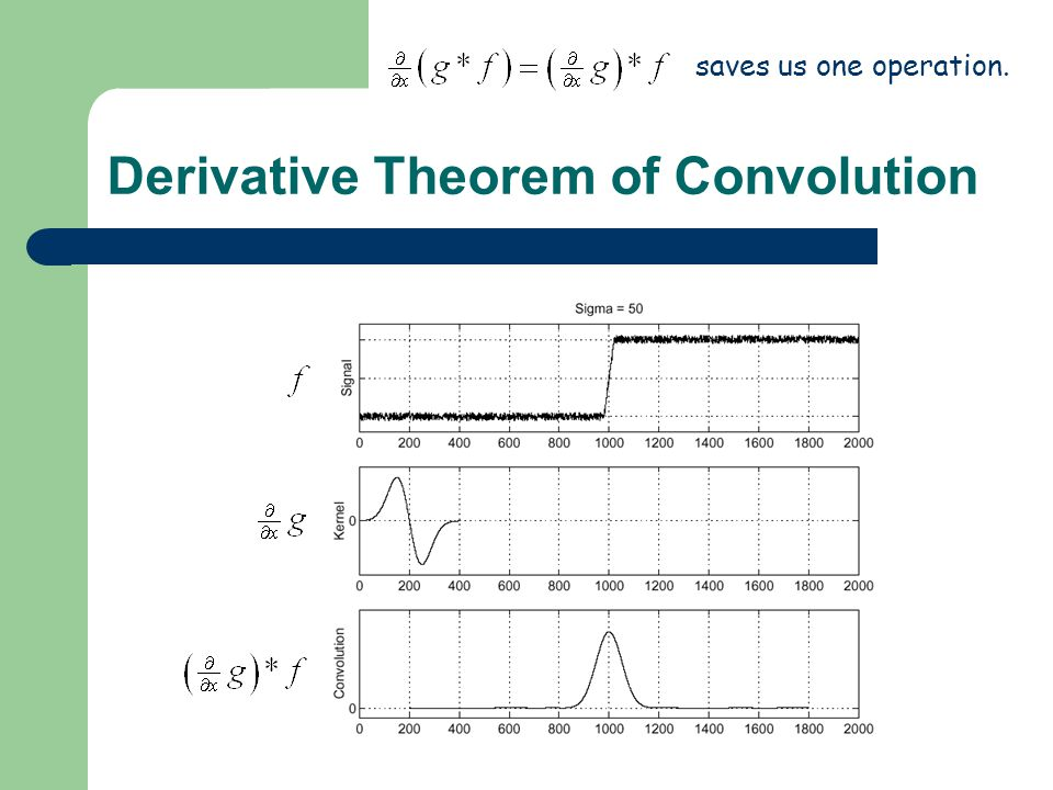 Derivative Theorem of Convolution saves us one operation.