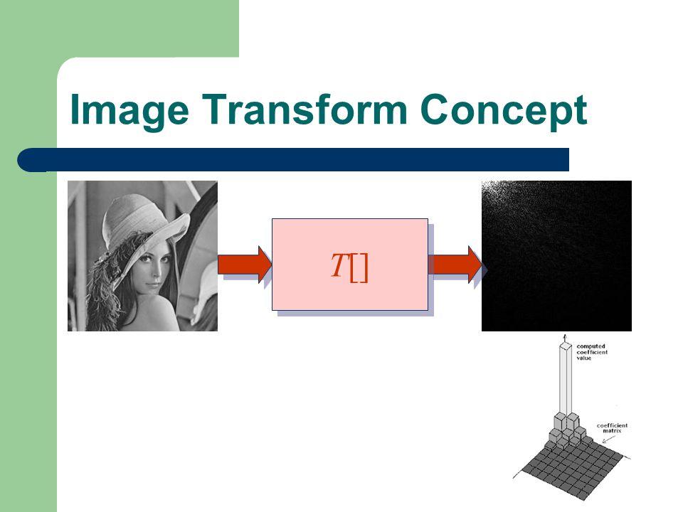 Image Transform Concept T[]