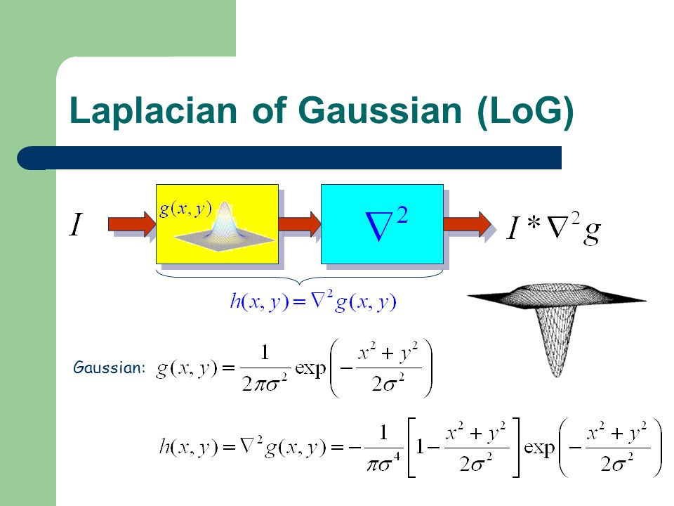 Laplacian of Gaussian (LoG) Gaussian: