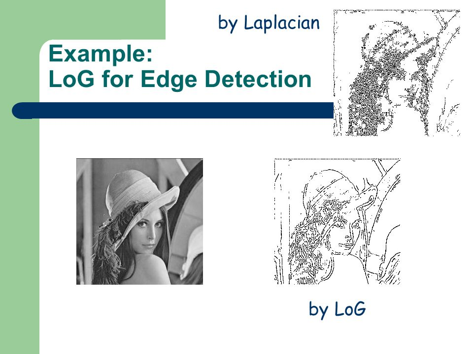 Example: LoG for Edge Detection by LoG by Laplacian