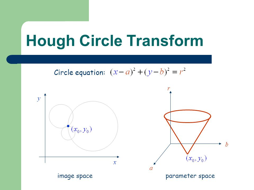 Hough Circle Transform Circle equation: x y r a b image spaceparameter space
