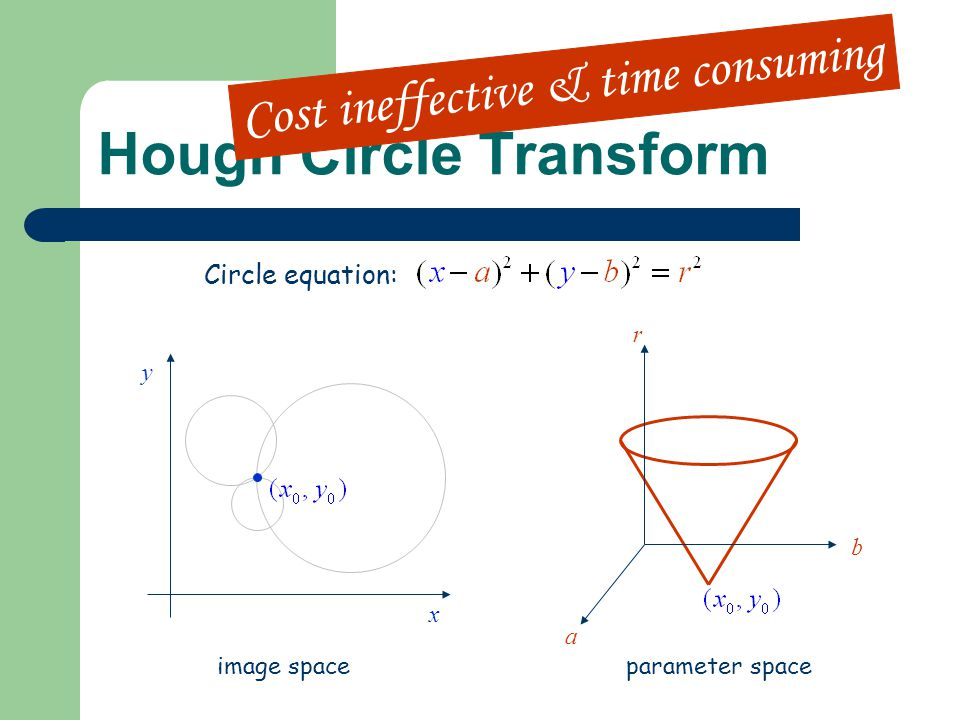 Hough Circle Transform Circle equation: x y r a b image spaceparameter space Cost ineffective & time consuming