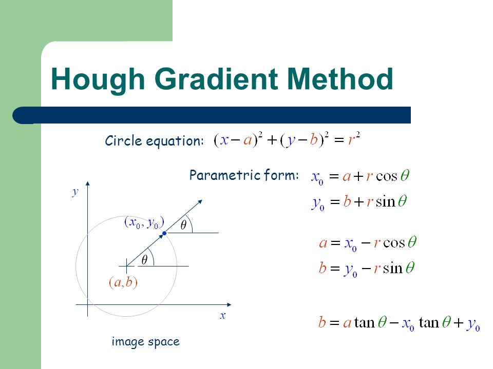 Hough Gradient Method Circle equation: x y image space Parametric form: