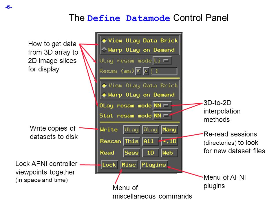 -6- The Define Datamode Control Panel How to get data from 3D array to 2D image slices for display Write copies of datasets to disk Re-read sessions (directories) to look for new dataset files Lock AFNI controller viewpoints together (in space and time) Menu of AFNI plugins Menu of miscellaneous commands 3D-to-2D interpolation methods