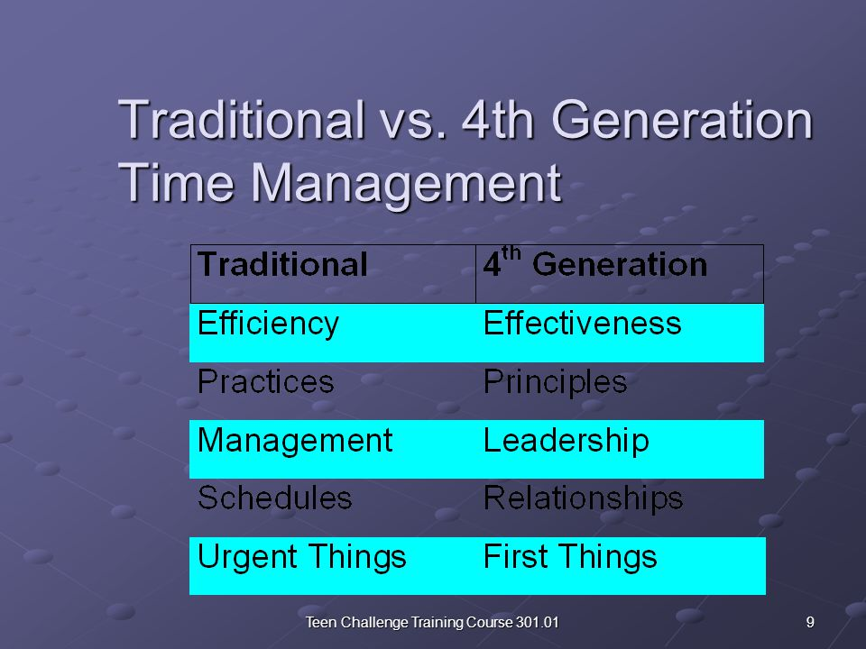 Efficiency vs. Effectiveness Importance Balance in our roles Weekly organizing Life leadership 8Teen Challenge Training Course 301.01