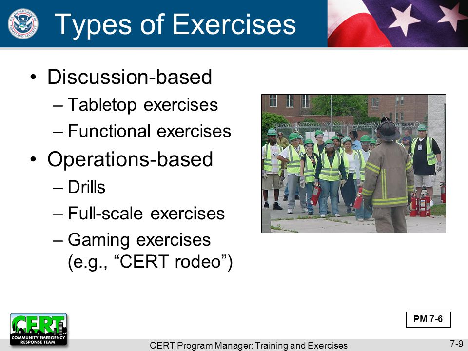 CERT Program Manager: Training and Exercises 7-30 Logistical Needs to Meet Objective List resources needed to put plan into action Example: – Communicate with volunteers (describe in detail resources needed to motivate and communicate with volunteers) –Set up training class (describe in detail resources needed and where to find training) See Unit 6 for resource requirements PM 7-20
