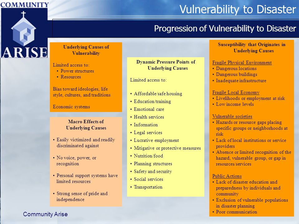 Vulnerability to Disaster Community Arise 7 Progression of Vulnerability to Disaster Underlying Causes of Vulnerability Limited access to: Power struc