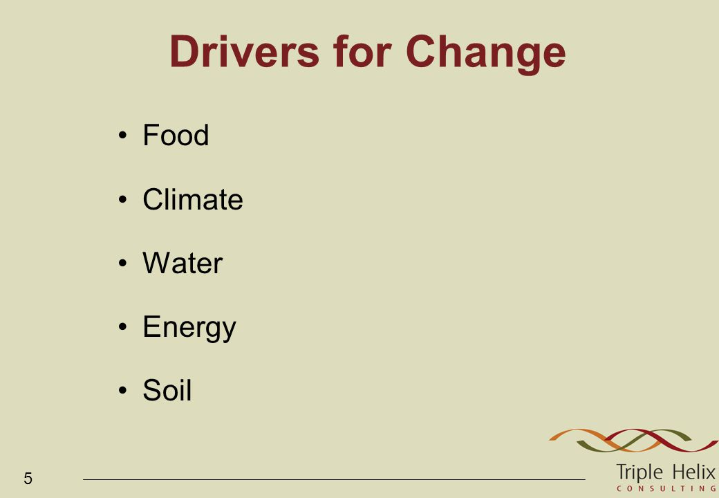 5 Drivers for Change Food Climate Water Energy Soil