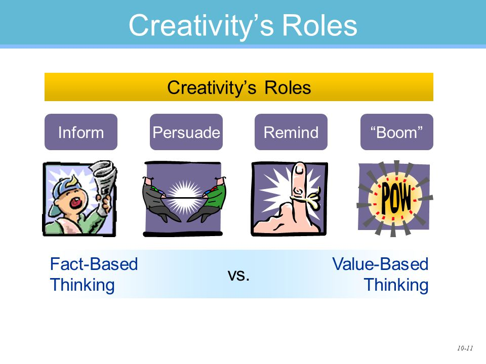10-11 Creativity's Roles Fact-Based Thinking Value-Based Thinking vs. Inform Remind Boom Persuade