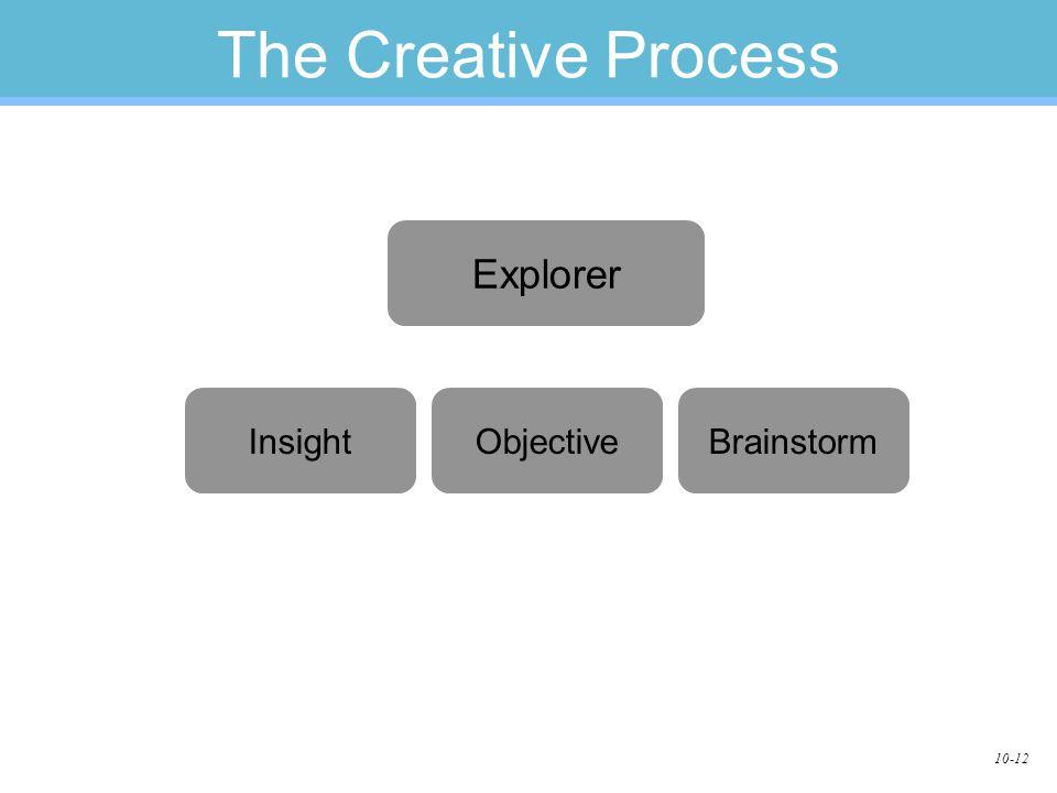 10-12 The Creative Process Explorer InsightObjectiveBrainstorm