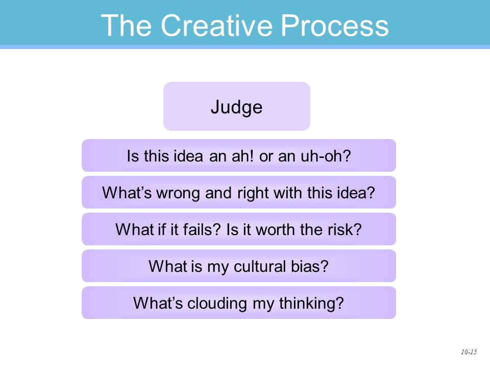 10-15 The Creative Process Judge Is this idea an ah! or an uh-oh? What's wrong and right with this idea? What if it fails? Is it worth the risk? What
