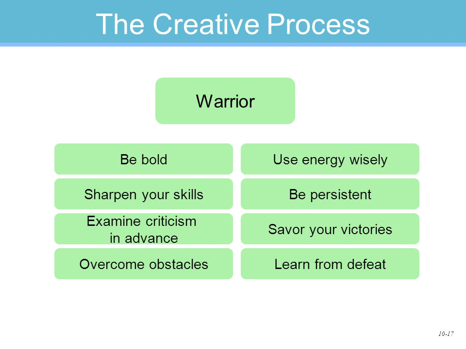 10-17 The Creative Process Warrior Be bold Sharpen your skills Examine criticism in advance Overcome obstacles Use energy wisely Be persistent Savor your victories Learn from defeat