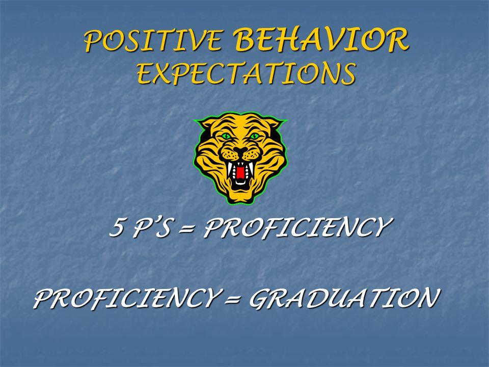 POSITIVE BEHAVIOR EXPECTATIONS 5 P'S = PROFICIENCY PROFICIENCY = GRADUATION