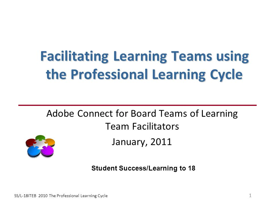 SS/L-18ITEB 2010 The Professional Learning Cycle 11 Facilitating Learning Teams using the Professional Learning Cycle Adobe Connect for Board Teams of