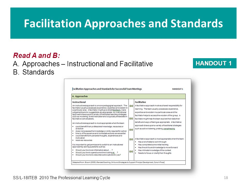 Facilitation Approaches and Standards SS/L-18ITEB 2010 The Professional Learning Cycle 18 HANDOUT 1 Read A and B: A.Approaches – Instructional and Fac