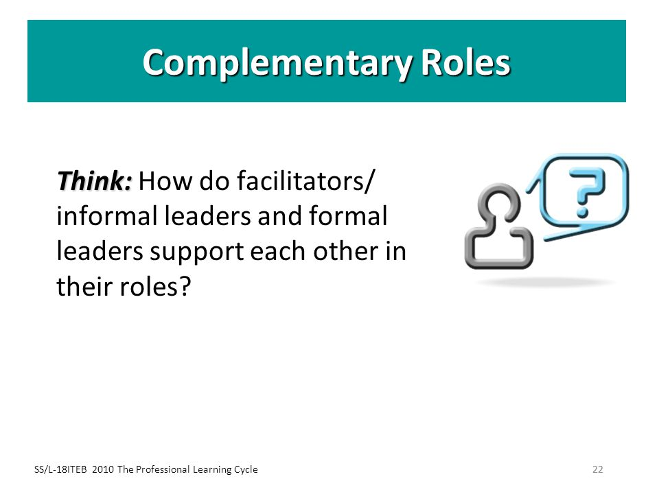 SS/L-18ITEB 2010 The Professional Learning Cycle22 Complementary Roles Think: Think: How do facilitators/ informal leaders and formal leaders support
