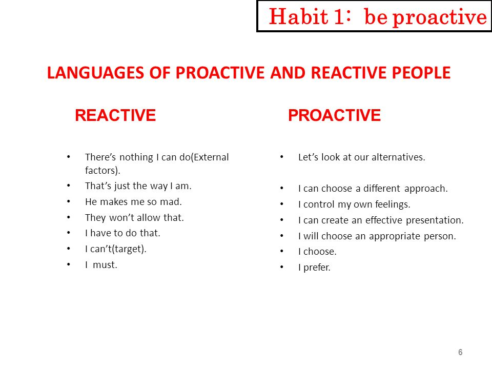 LANGUAGES OF PROACTIVE AND REACTIVE PEOPLE There's nothing I can do(External factors).