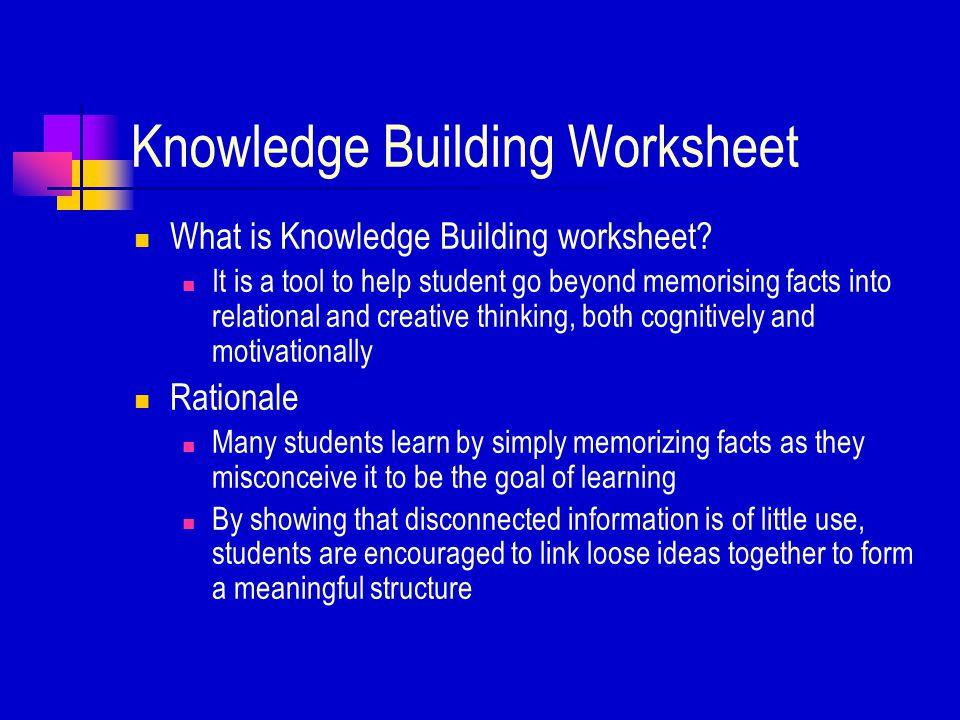 Developing Abilities for understanding My Knowledge Building Worksheet 3-Step Thinking Worksheet Pattern Detector