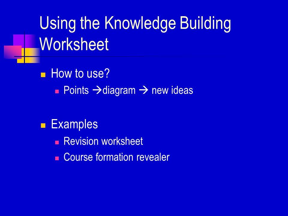 Knowledge Building Worksheet What is Knowledge Building worksheet.