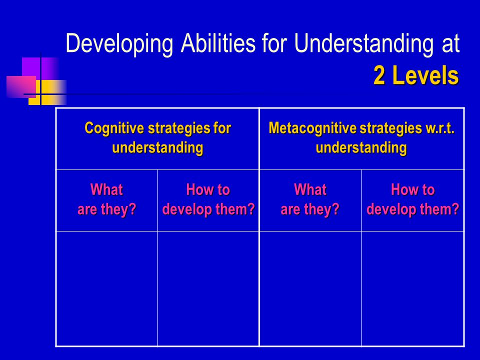 Developing abilities to build knowledge – What educational theories can help us.