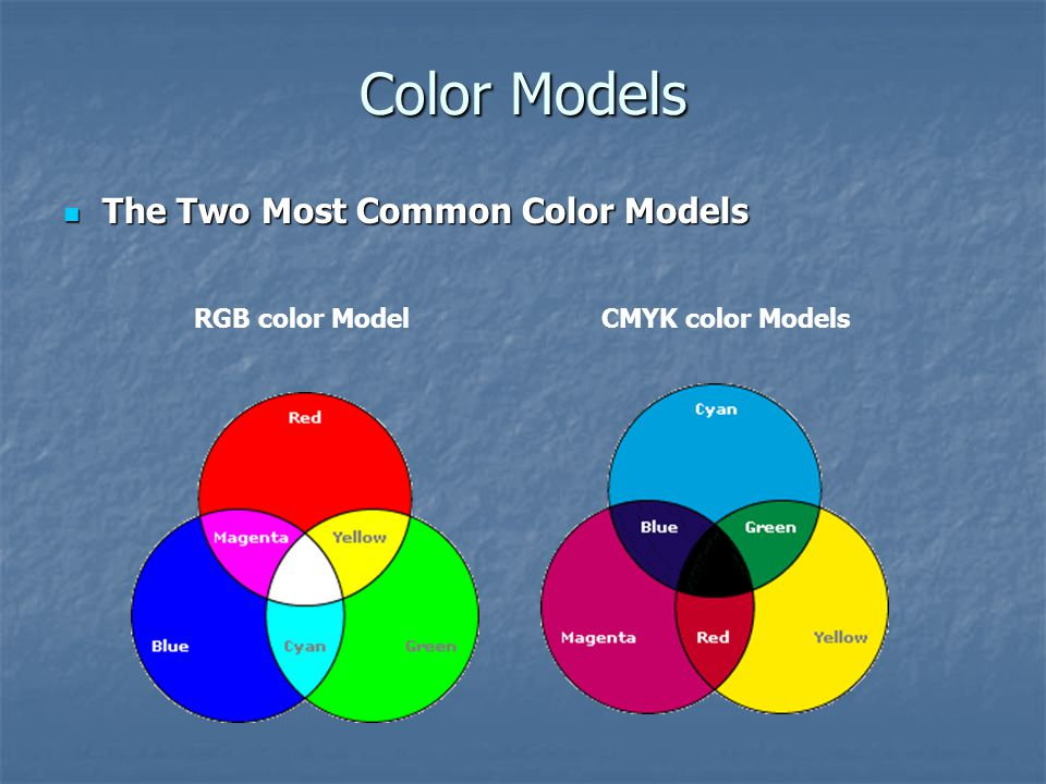 Color Models The Two Most Common Color Models The Two Most Common Color Models RGB color Model CMYK color Models