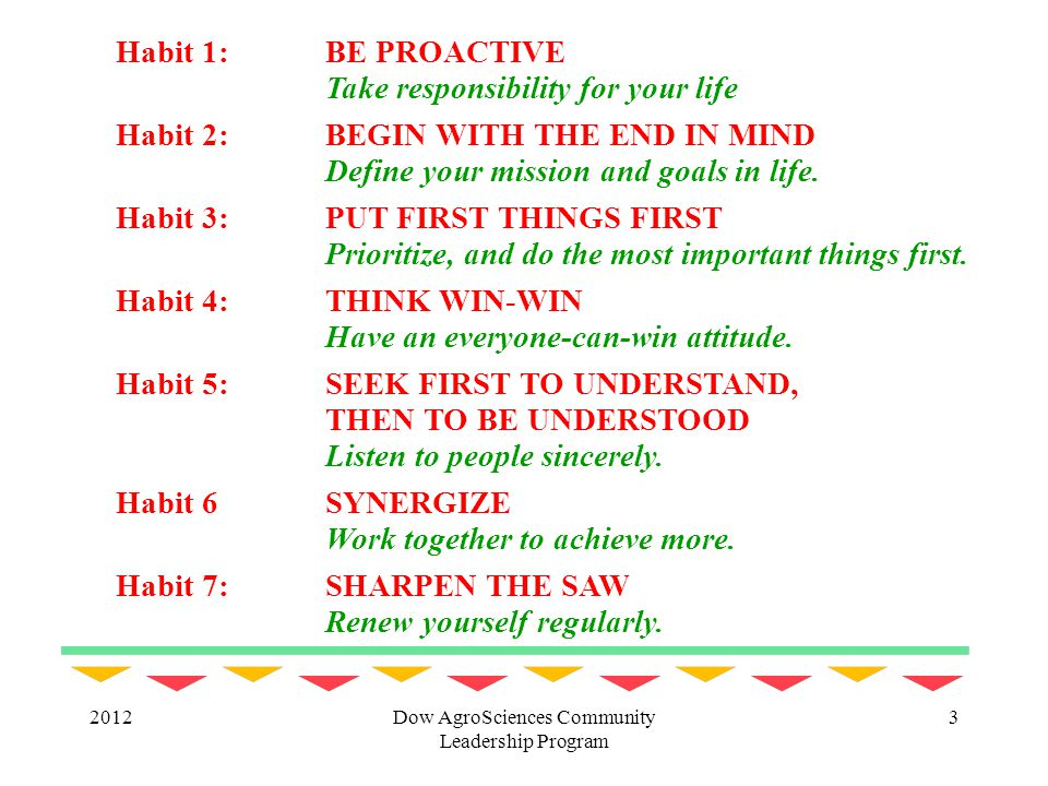 2012Dow AgroSciences Community Leadership Program 3 Habit 1:BE PROACTIVE Take responsibility for your life Habit 2:BEGIN WITH THE END IN MIND Define your mission and goals in life.