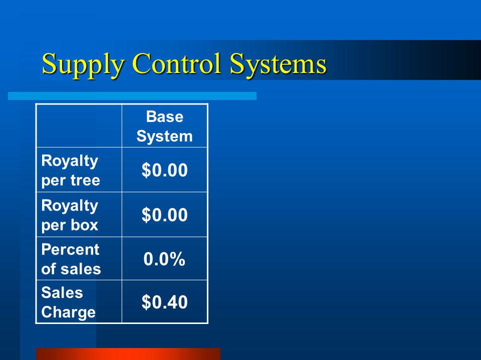 Supply Control Systems Base System Royalty per tree $0.00 Royalty per box $0.00 Percent of sales 0.0% Sales Charge $0.40
