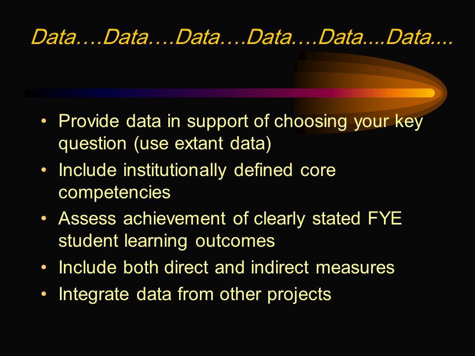 Data….Data….Data….Data….Data....Data....