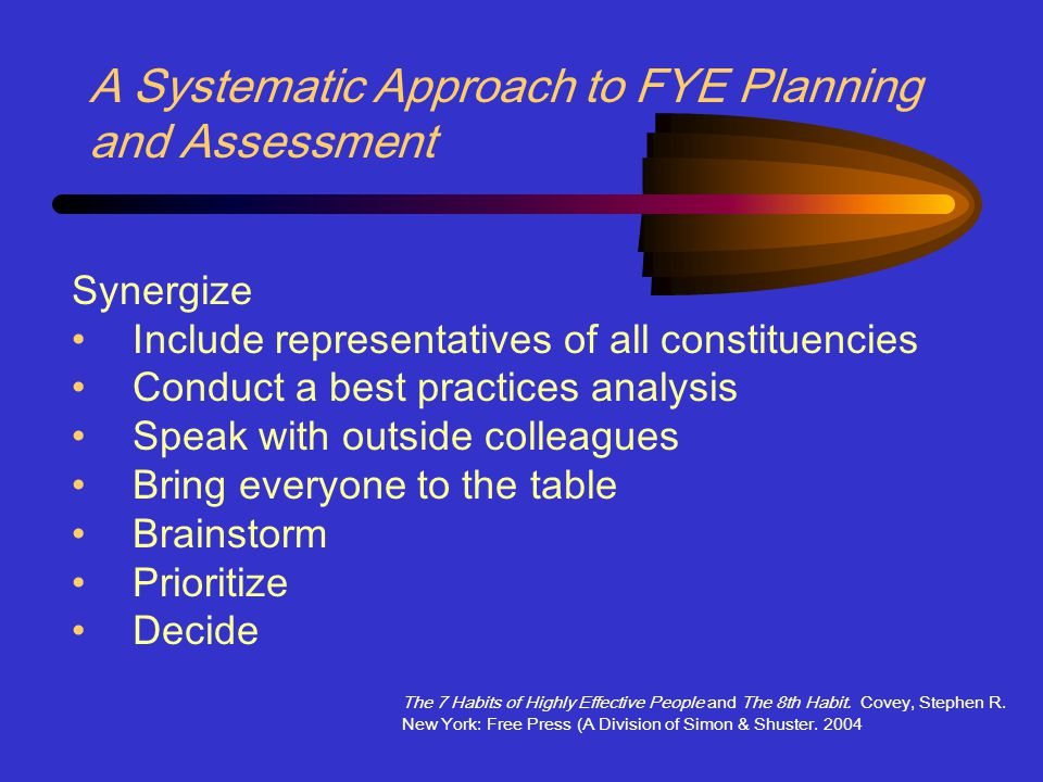 A Systematic Approach to FYE Planning and Assessment Synergize Include representatives of all constituencies Conduct a best practices analysis Speak with outside colleagues Bring everyone to the table Brainstorm Prioritize Decide The 7 Habits of Highly Effective People and The 8th Habit.