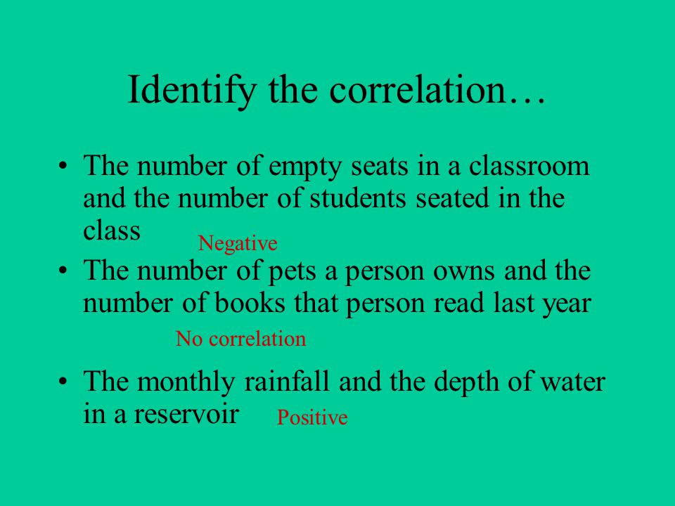 Identify the correlation… The number of empty seats in a classroom and the number of students seated in the class The number of pets a person owns and the number of books that person read last year The monthly rainfall and the depth of water in a reservoir Negative No correlation Positive