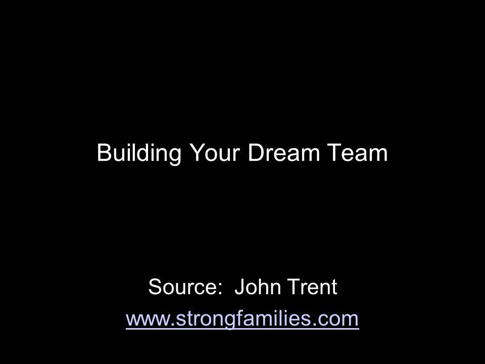 Building Your Dream Team Source: John Trent www.strongfamilies.com