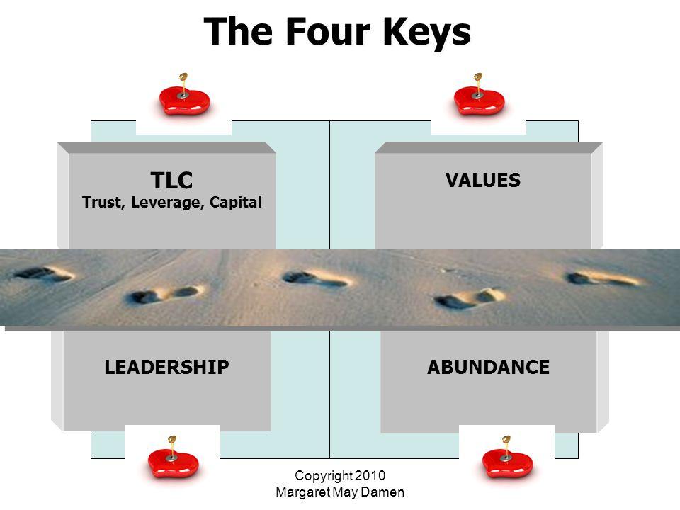 Copyright 2010 Margaret May Damen The Four Keys The Four Keys TLC Trust, Leverage, CapitalVALUES LEADERSHIPABUNDANCE