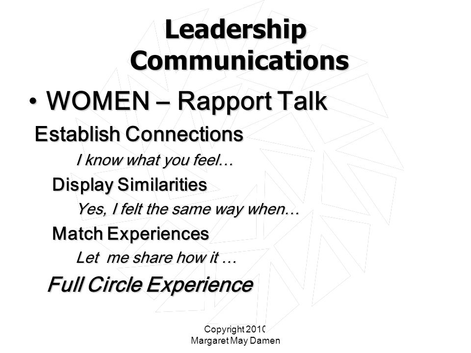 Copyright 2010 Margaret May Damen Leadership Communications WOMEN – Rapport TalkWOMEN – Rapport Talk Establish Connections Establish Connections I know what you feel… Display Similarities Yes, I felt the same way when… Match Experiences Let me share how it … Full Circle Experience