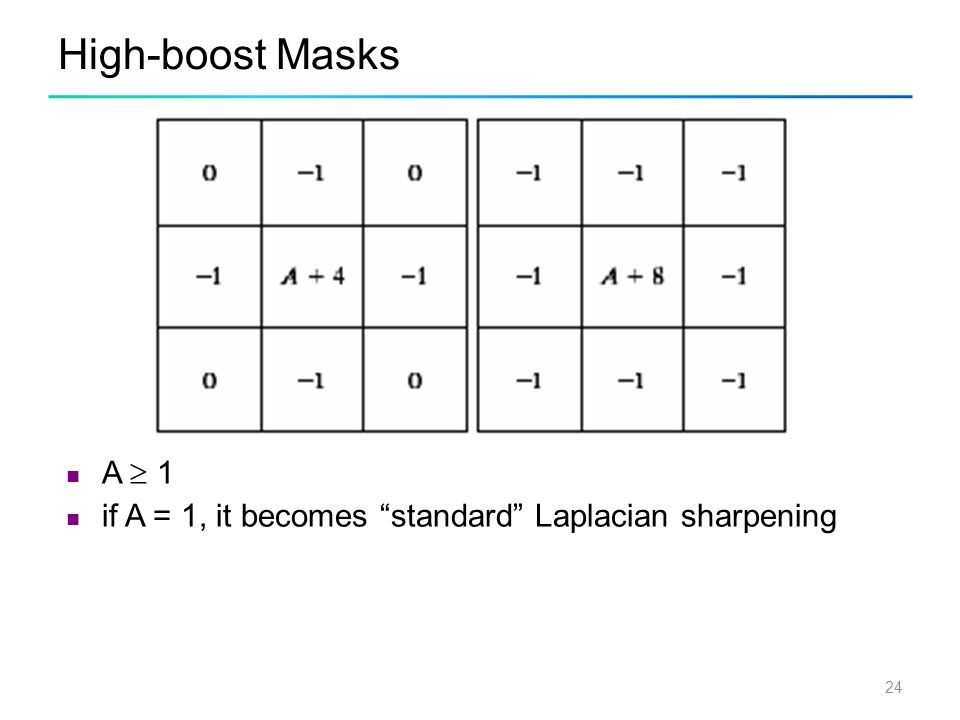 "24 High-boost Masks A  1 if A = 1, it becomes ""standard"" Laplacian sharpening"