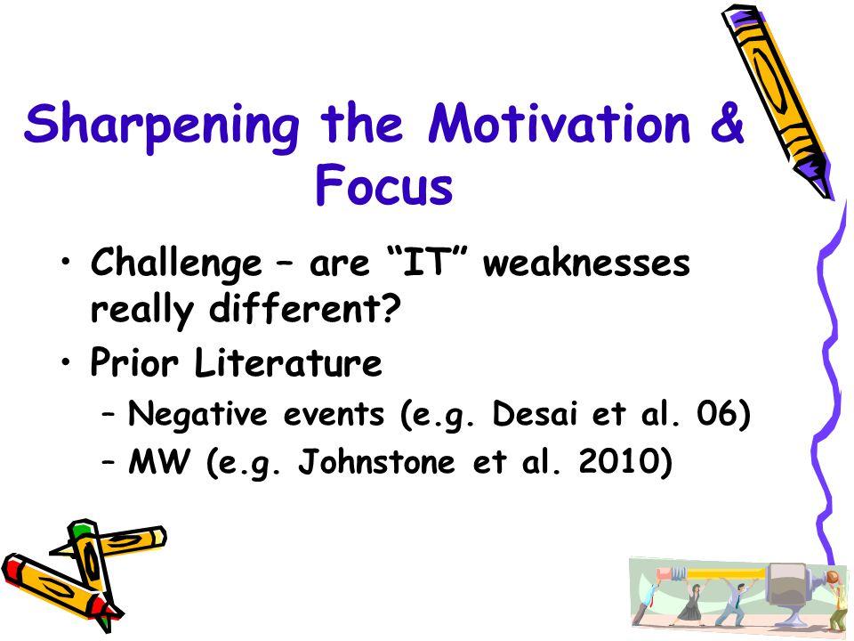 "Sharpening the Motivation & Focus Challenge – are ""IT"" weaknesses really different? Prior Literature –Negative events (e.g. Desai et al. 06) –MW (e.g."