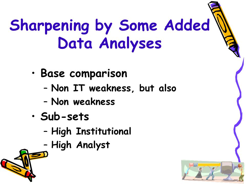 Sharpening by Some Added Data Analyses Base comparison –Non IT weakness, but also –Non weakness Sub-sets –High Institutional –High Analyst