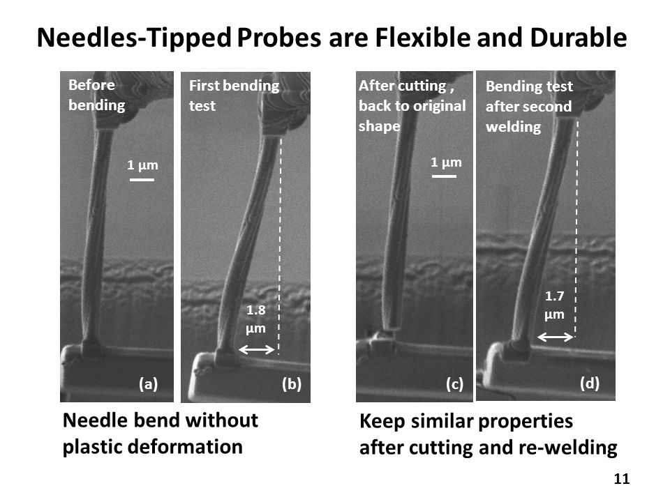 Needles-Tipped Probes are Flexible and Durable 11 Needle bend without plastic deformation Keep similar properties after cutting and re-welding After cutting, back to original shape Bending test after second welding 1.7 µm 1 µm (c) (d) First bending test 1.8 µm (b) (a) Before bending 1 µm