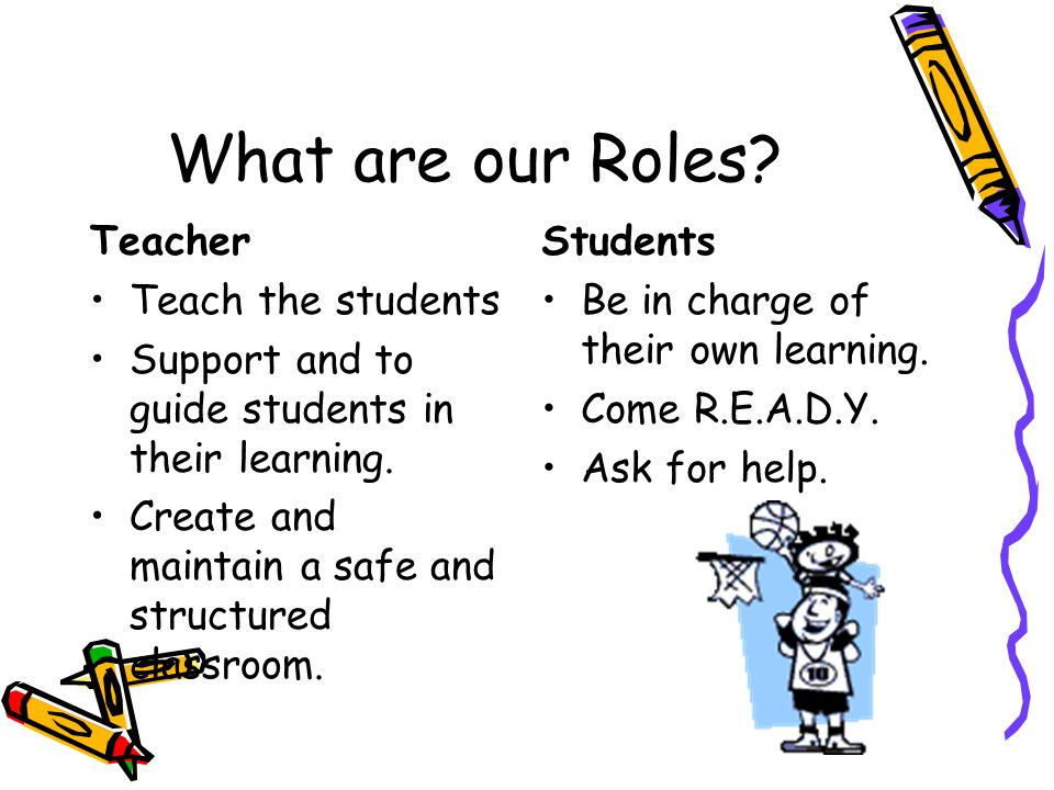 What are our Roles. Teacher Teach the students Support and to guide students in their learning.