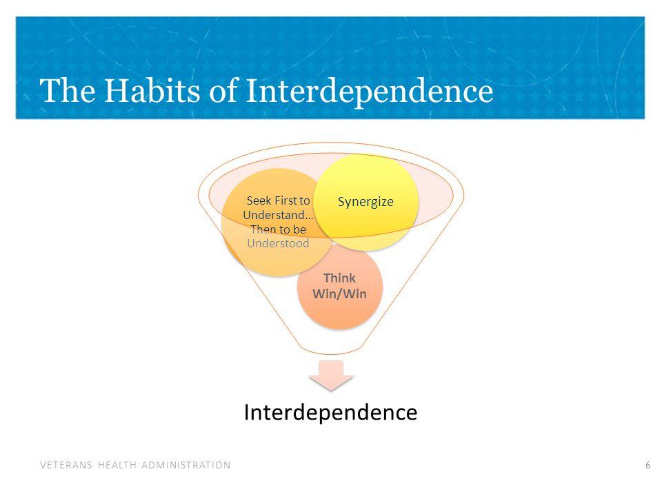 VETERANS HEALTH ADMINISTRATION Habit 4 – Think Win/Win Principles of Interpersonal Leadership 7