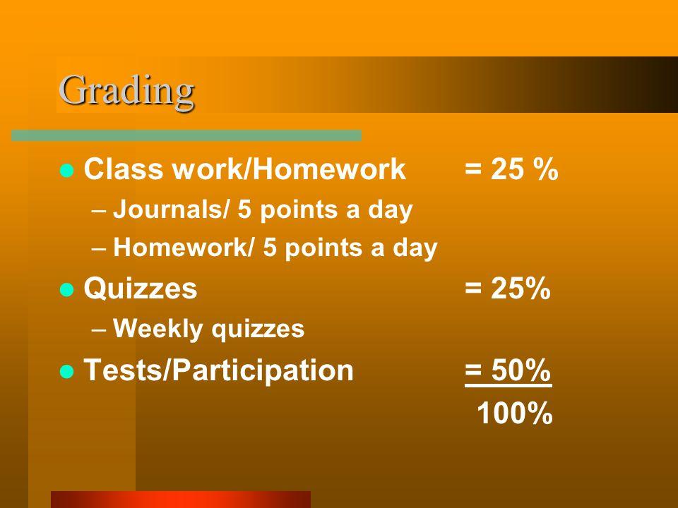 Grading Class work/Homework = 25 % –Journals/ 5 points a day –Homework/ 5 points a day Quizzes = 25% –Weekly quizzes Tests/Participation = 50% 100%
