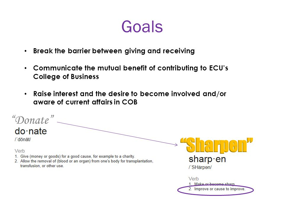 Goals Break the barrier between giving and receiving Communicate the mutual benefit of contributing to ECU's College of Business Raise interest and the desire to become involved and/or aware of current affairs in COB Donate