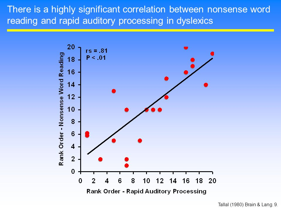 Subsequent studies discovered that difficulty in both perceiving and producing brief, rapidly successive signals: 1)extended to attention, sequencing and memory problems 2) extended to other populations of struggling learners (ADHD, Autism) Neurobiology of Language