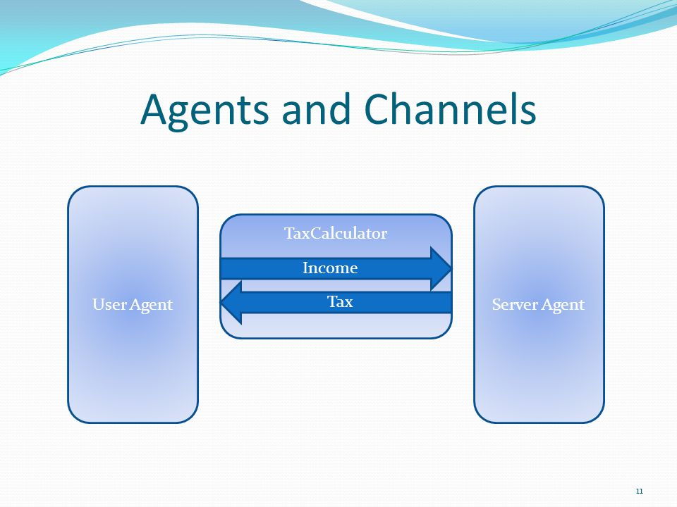 TaxCalculator Agents and Channels 11 User AgentServer Agent Income Tax