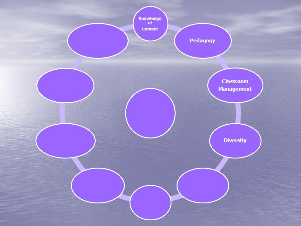 Knowledge of Content Pedagogy Classroom Management Diversity