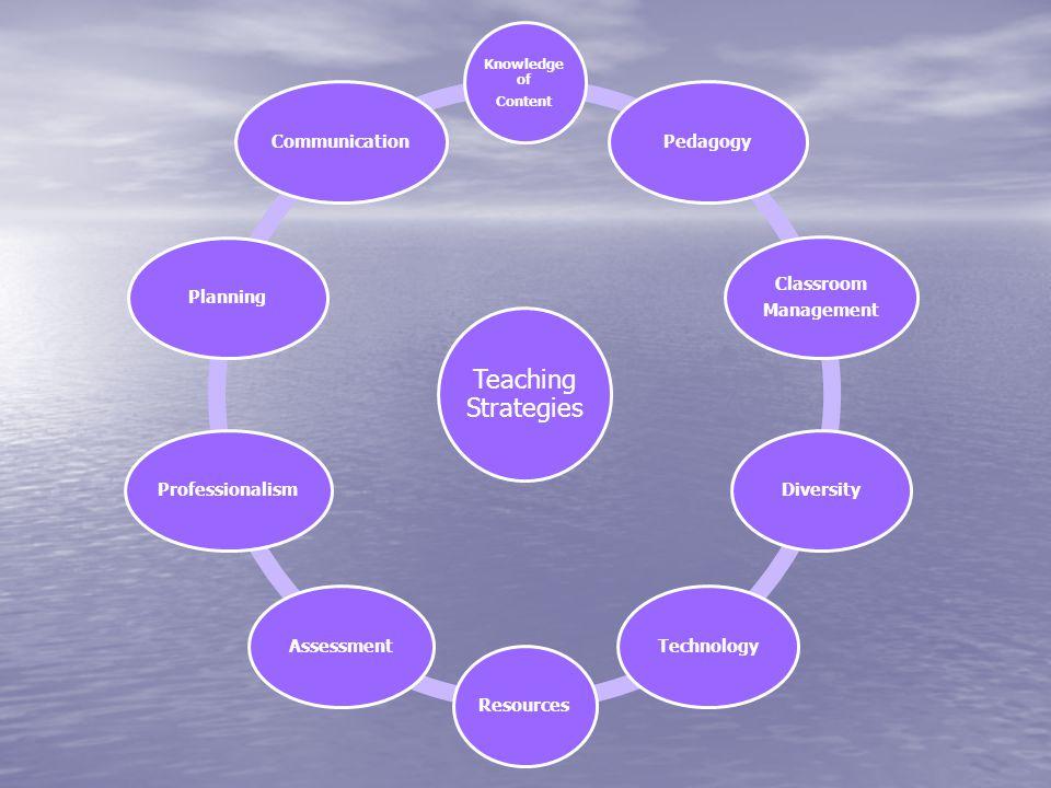 Teaching Strategies Knowledge of Content Pedagogy Classroom Management DiversityTechnologyResourcesAssessmentProfessionalismPlanningCommunication