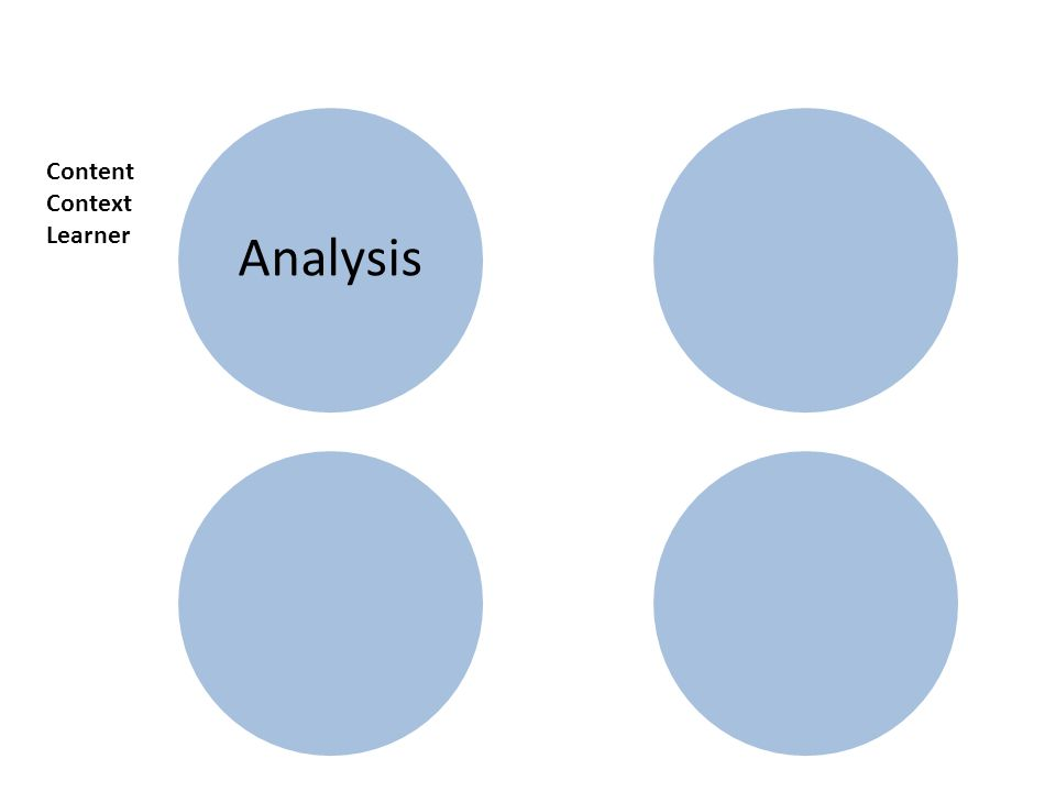 Analysis Content Context Learner