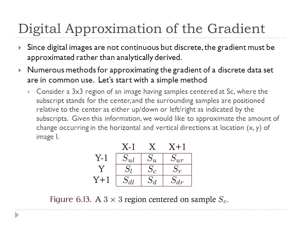 Digital Approximation of the Gradient  Since digital images are not continuous but discrete, the gradient must be approximated rather than analytically derived.